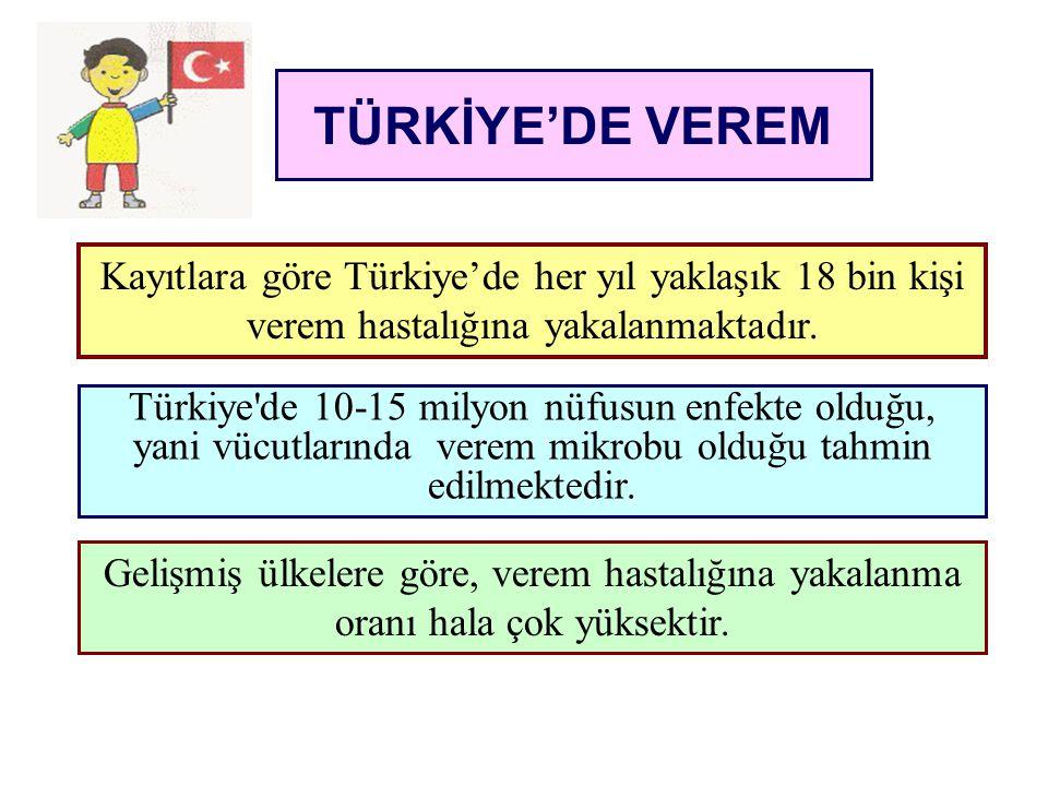 TÜRKİYE'DE VEREM Kayıtlara göre Türkiye'de her yıl yaklaşık 18 bin kişi verem hastalığına yakalanmaktadır.