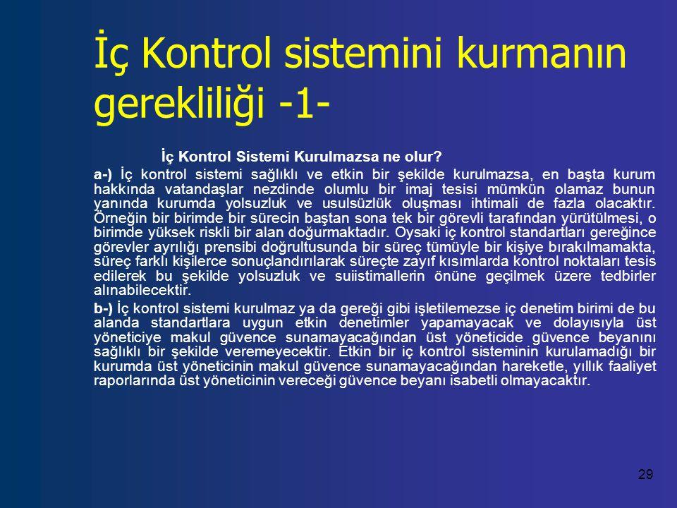 İç Kontrol sistemini kurmanın gerekliliği -1-