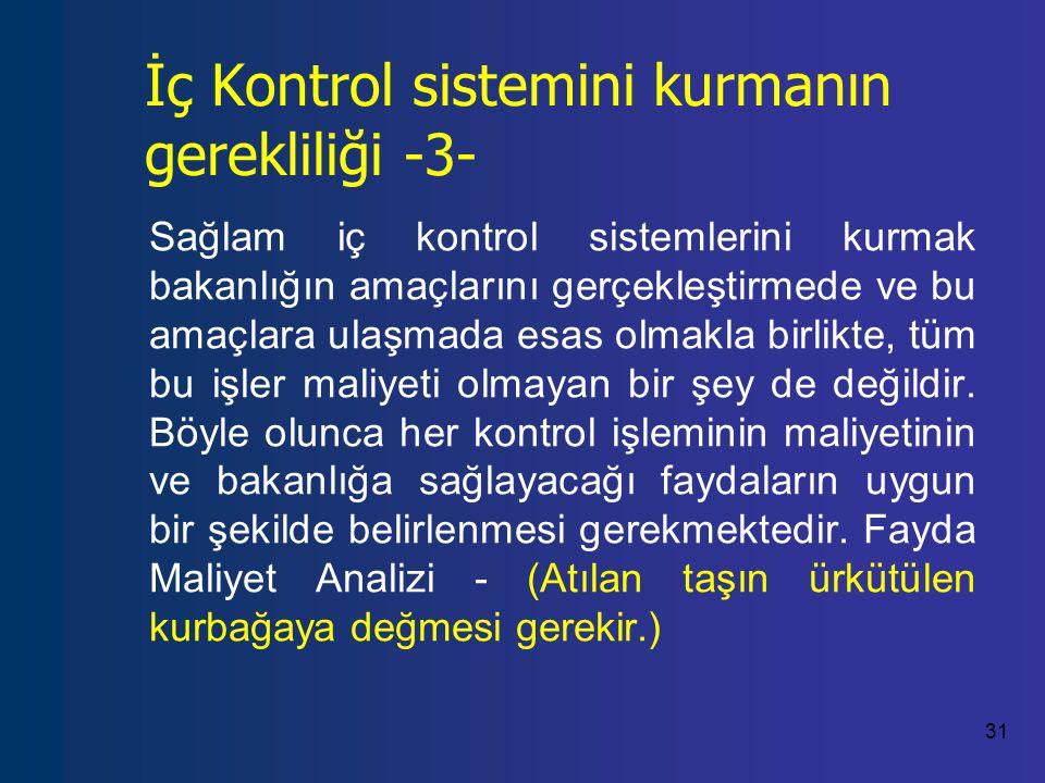 İç Kontrol sistemini kurmanın gerekliliği -3-