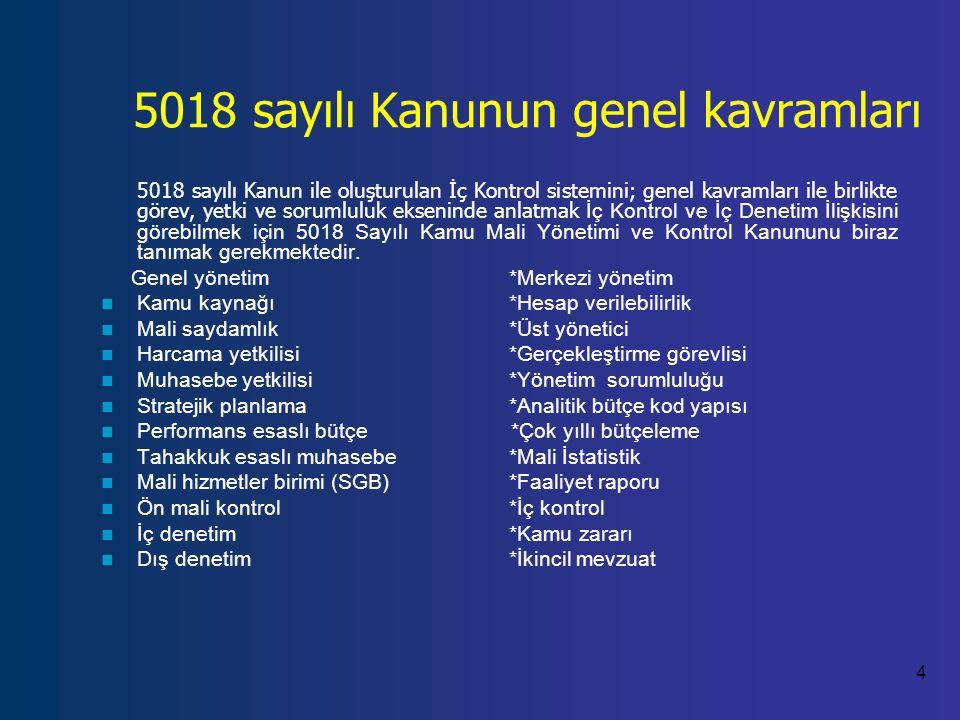 5018 sayılı Kanunun genel kavramları