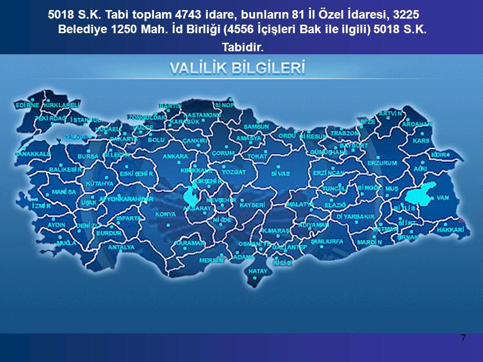 5018 S.K. Tabi toplam 4743 idare, bunların 81 İl Özel İdaresi, 3225 Belediye 1250 Mah.