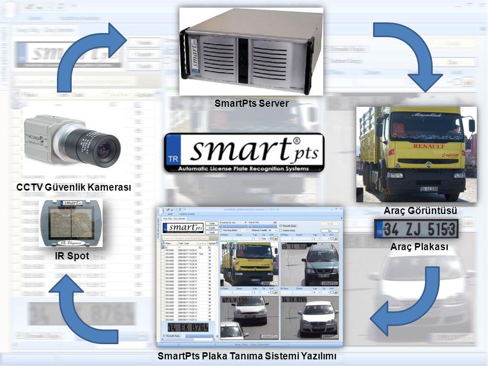 SmartPts Server CCTV Güvenlik Kamerası. Araç Görüntüsü.