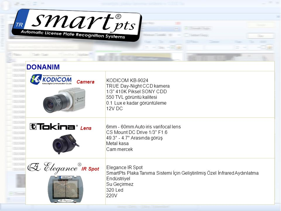 DONANIM IR Spot KODICOM KB-9024 Camera TRUE Day-Night CCD kamera