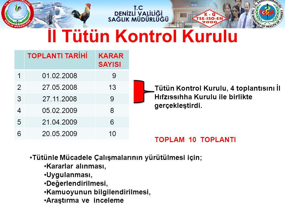 İl Tütün Kontrol Kurulu