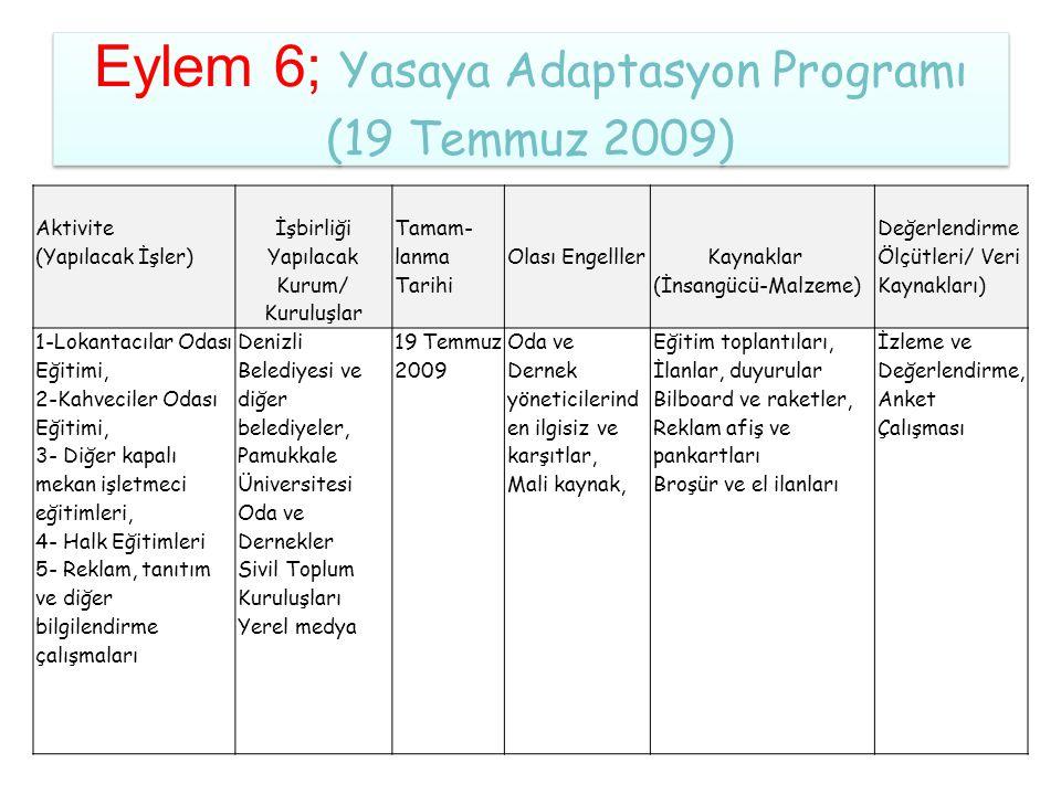 Eylem 6; Yasaya Adaptasyon Programı (19 Temmuz 2009)