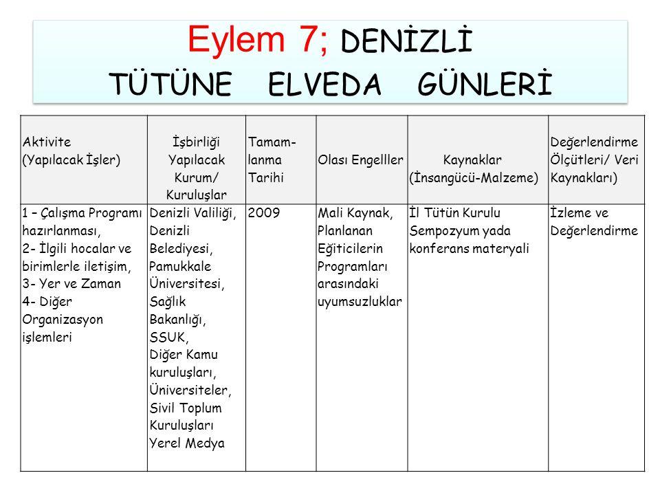 Eylem 7; DENİZLİ TÜTÜNE ELVEDA GÜNLERİ