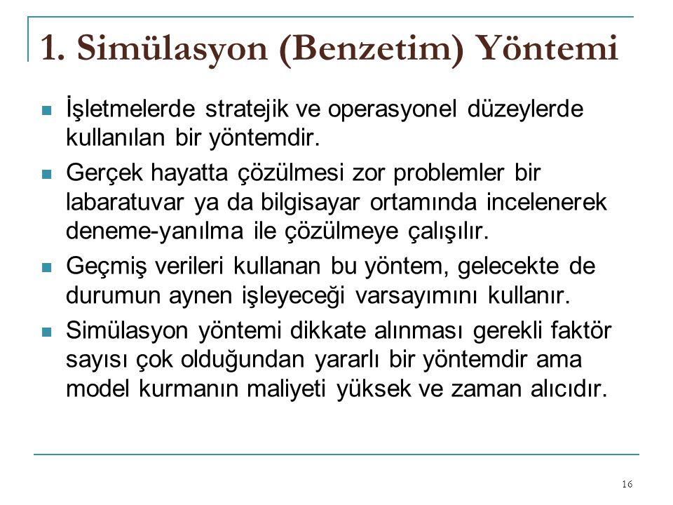 1. Simülasyon (Benzetim) Yöntemi
