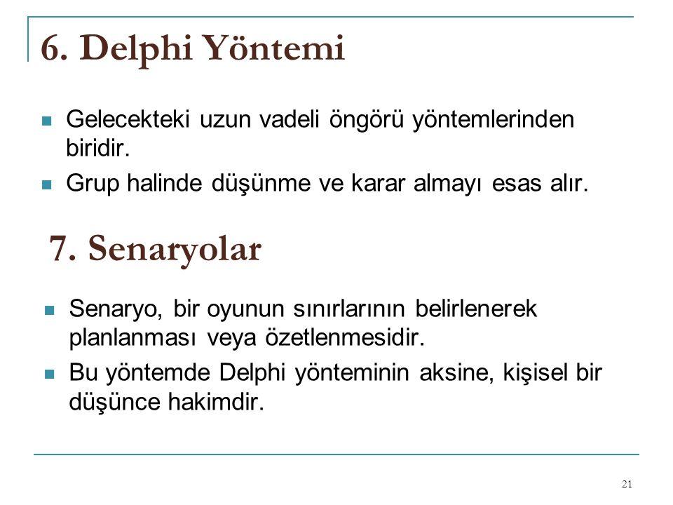 6. Delphi Yöntemi 7. Senaryolar