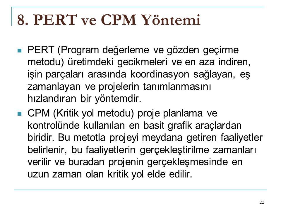 8. PERT ve CPM Yöntemi