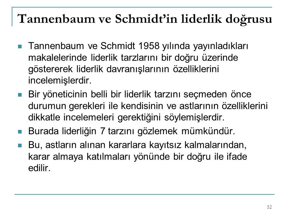 Tannenbaum ve Schmidt'in liderlik doğrusu