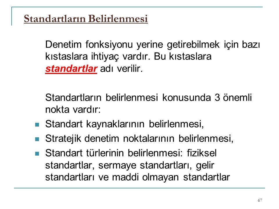 Standartların Belirlenmesi