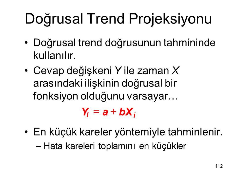 Doğrusal Trend Projeksiyonu
