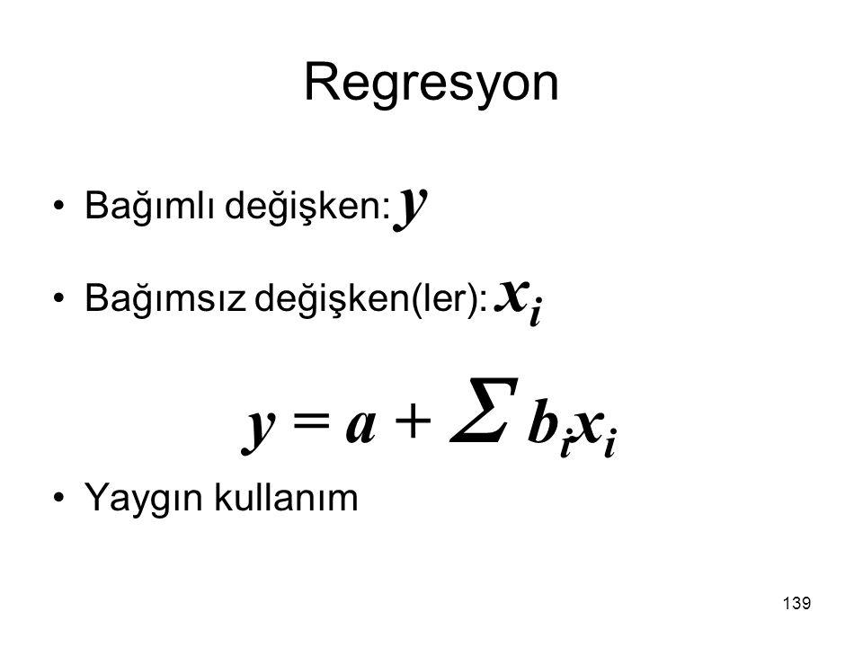 y = a +  bixi Regresyon Bağımlı değişken: y