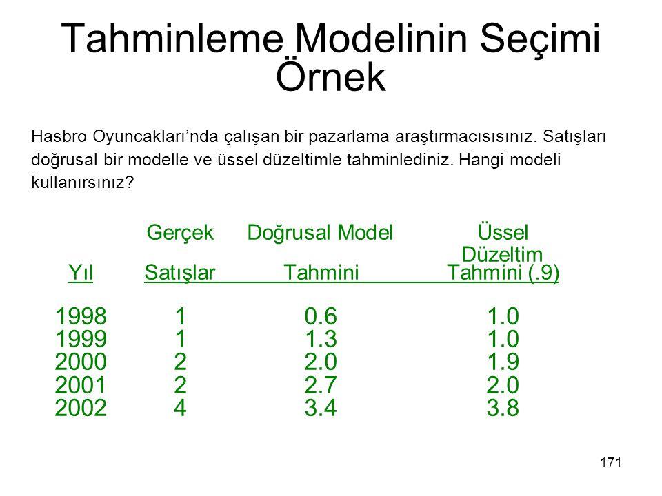 Tahminleme Modelinin Seçimi Örnek