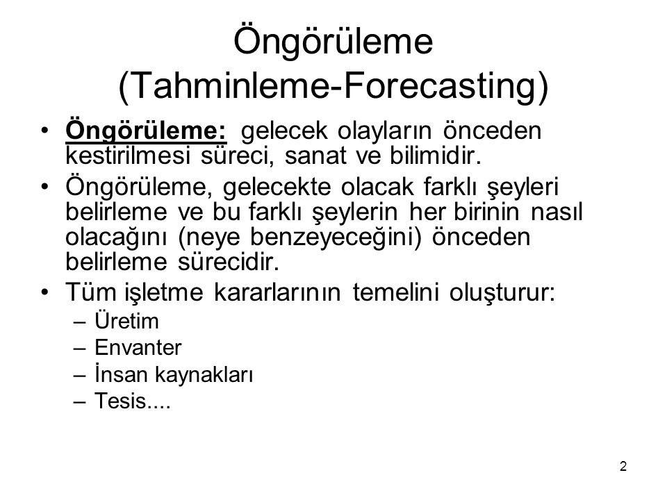 Öngörüleme (Tahminleme-Forecasting)
