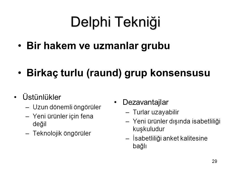 Delphi Tekniği Bir hakem ve uzmanlar grubu