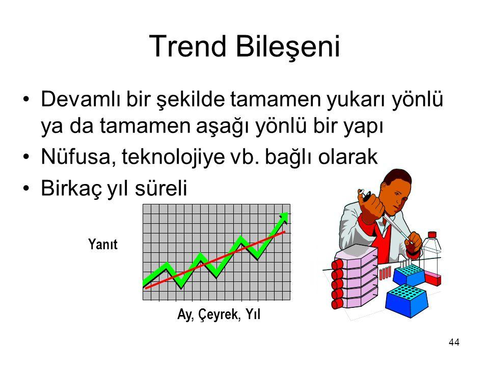 Trend Bileşeni Devamlı bir şekilde tamamen yukarı yönlü ya da tamamen aşağı yönlü bir yapı. Nüfusa, teknolojiye vb. bağlı olarak.