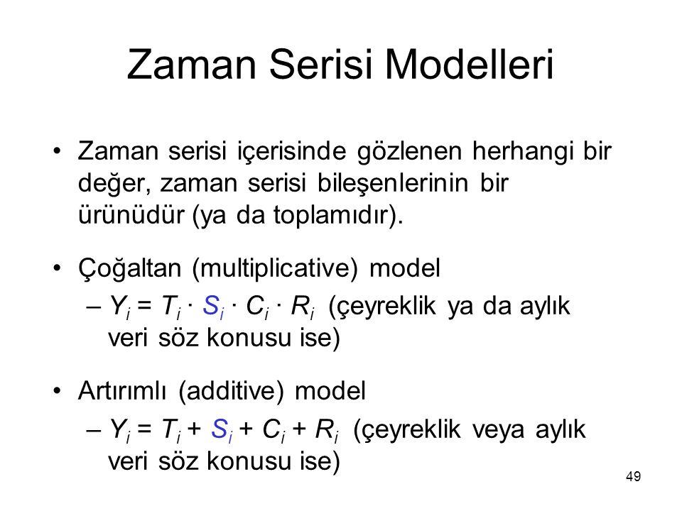 Zaman Serisi Modelleri