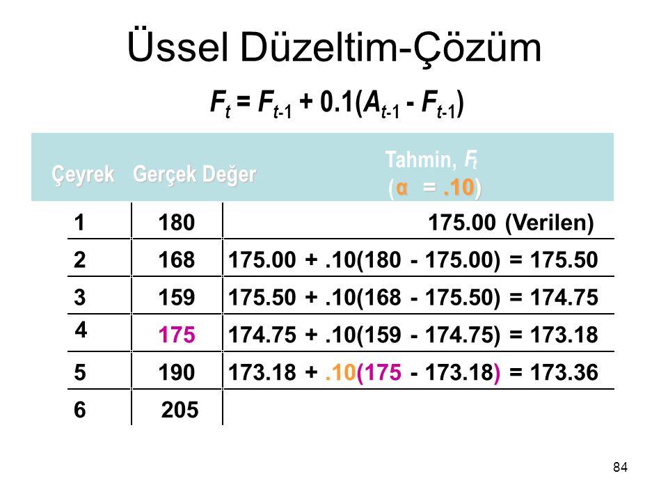 Üssel Düzeltim-Çözüm Ft = Ft-1 + 0.1(At-1 - Ft-1) Tahmin, F Çeyrek