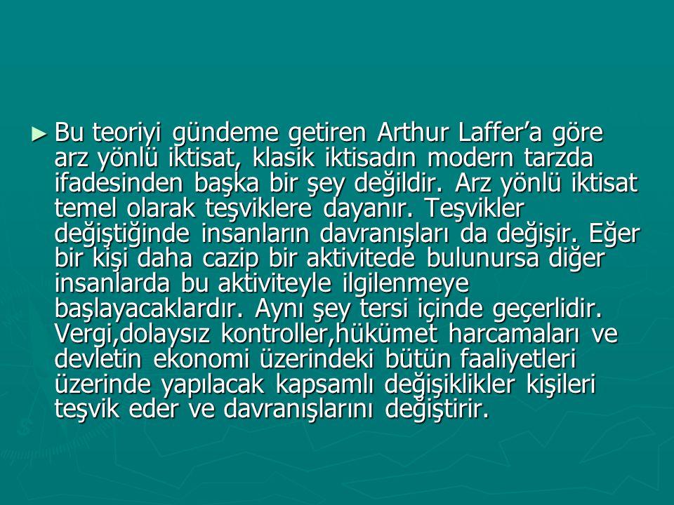 Bu teoriyi gündeme getiren Arthur Laffer'a göre arz yönlü iktisat, klasik iktisadın modern tarzda ifadesinden başka bir şey değildir.