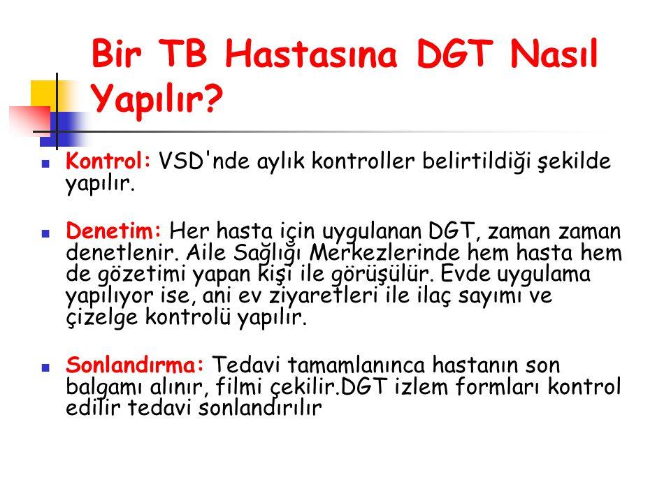 Bir TB Hastasına DGT Nasıl Yapılır