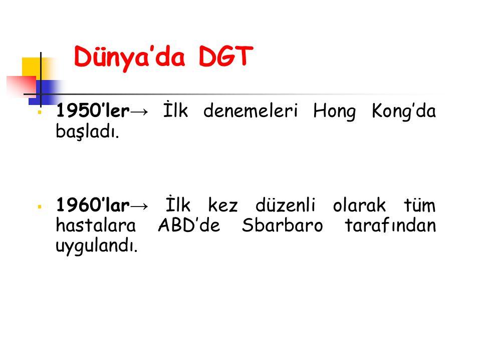 Dünya'da DGT 1950'ler→ İlk denemeleri Hong Kong'da başladı.