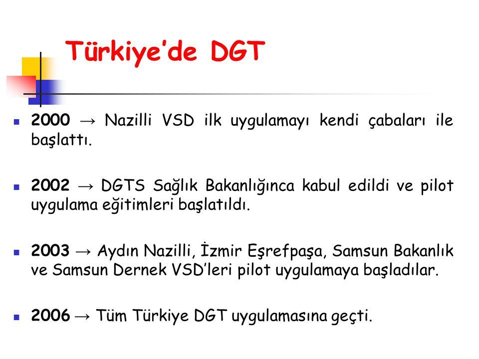 Türkiye'de DGT 2000 → Nazilli VSD ilk uygulamayı kendi çabaları ile başlattı.