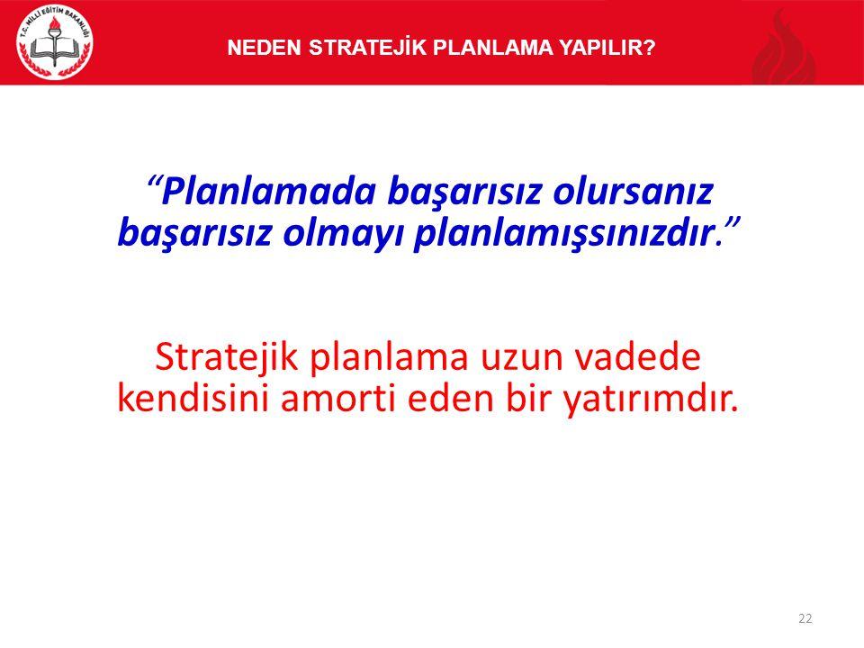Neden Stratejİk Planlama YapIlIr