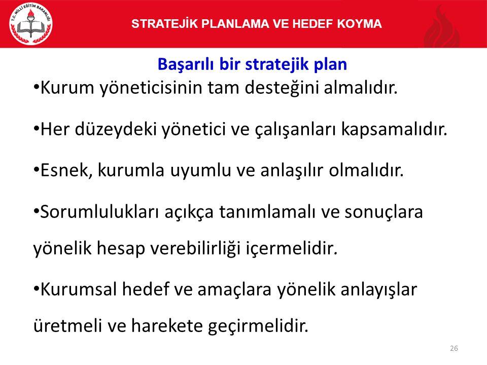 Başarılı bir stratejik plan
