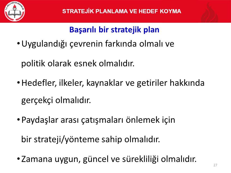 STRATEJİK PLANLAMA VE HEDEF KOYMA Başarılı bir stratejik plan
