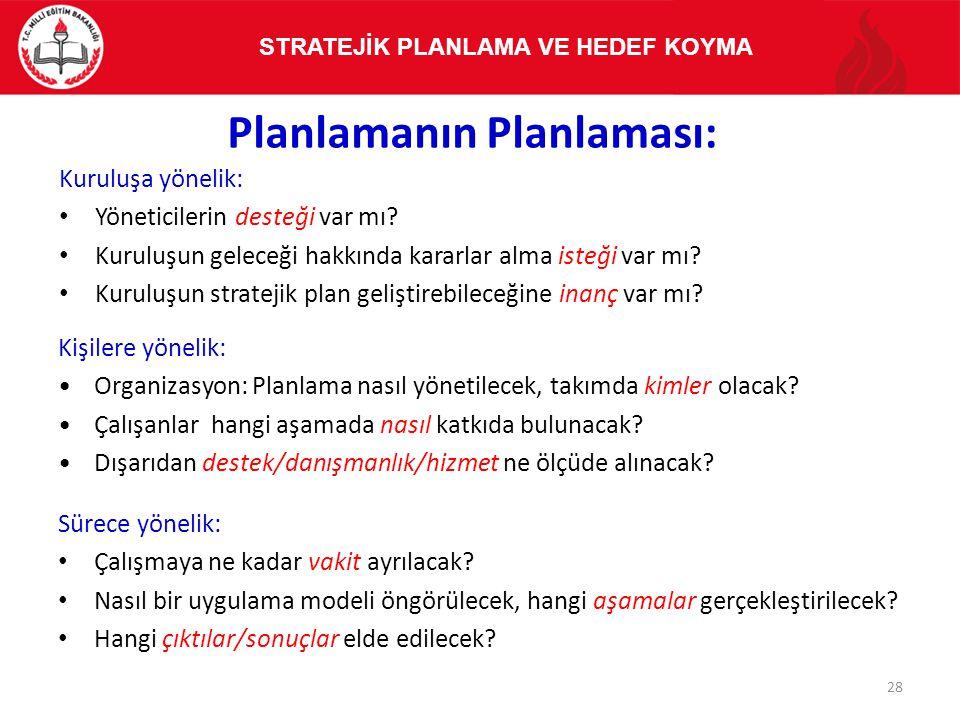 Planlamanın Planlaması: