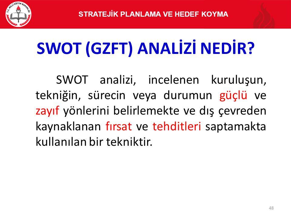 SWOT (GZFT) ANALİZİ NEDİR