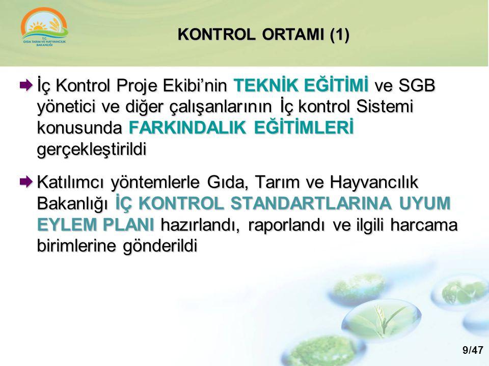 KONTROL ORTAMI (1)