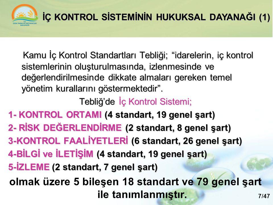 olmak üzere 5 bileşen 18 standart ve 79 genel şart ile tanımlanmıştır.
