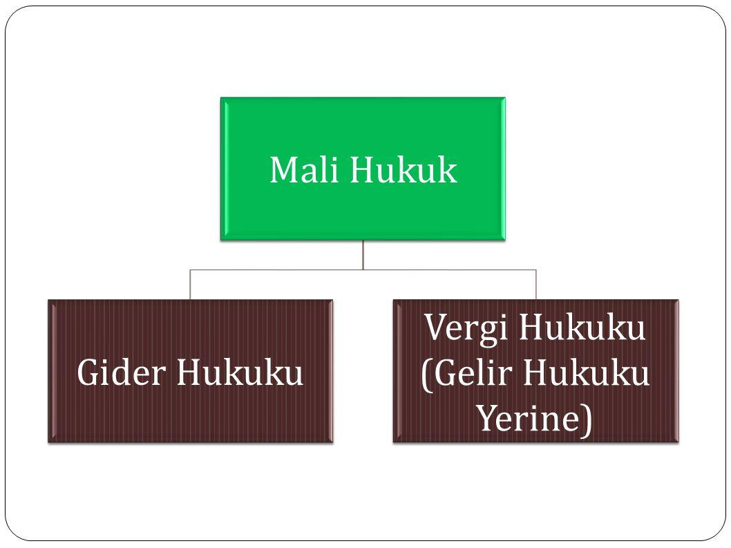 Mali Hukuk Gider Hukuku Vergi Hukuku (Gelir Hukuku Yerine)