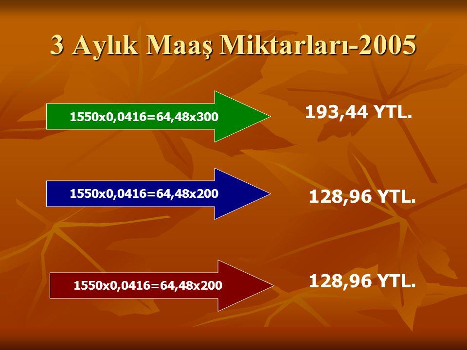 3 Aylık Maaş Miktarları-2005