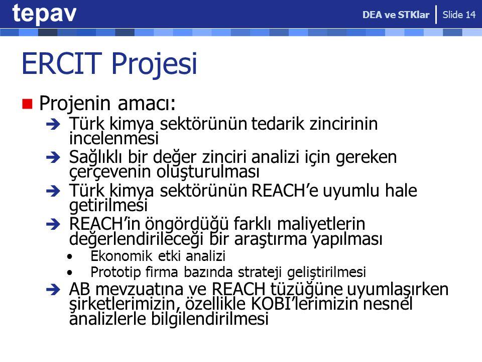 ERCIT Projesi Projenin amacı: