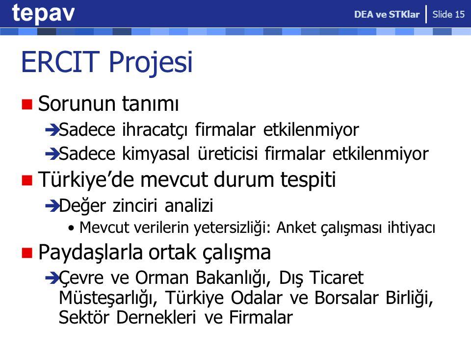ERCIT Projesi Sorunun tanımı Türkiye'de mevcut durum tespiti