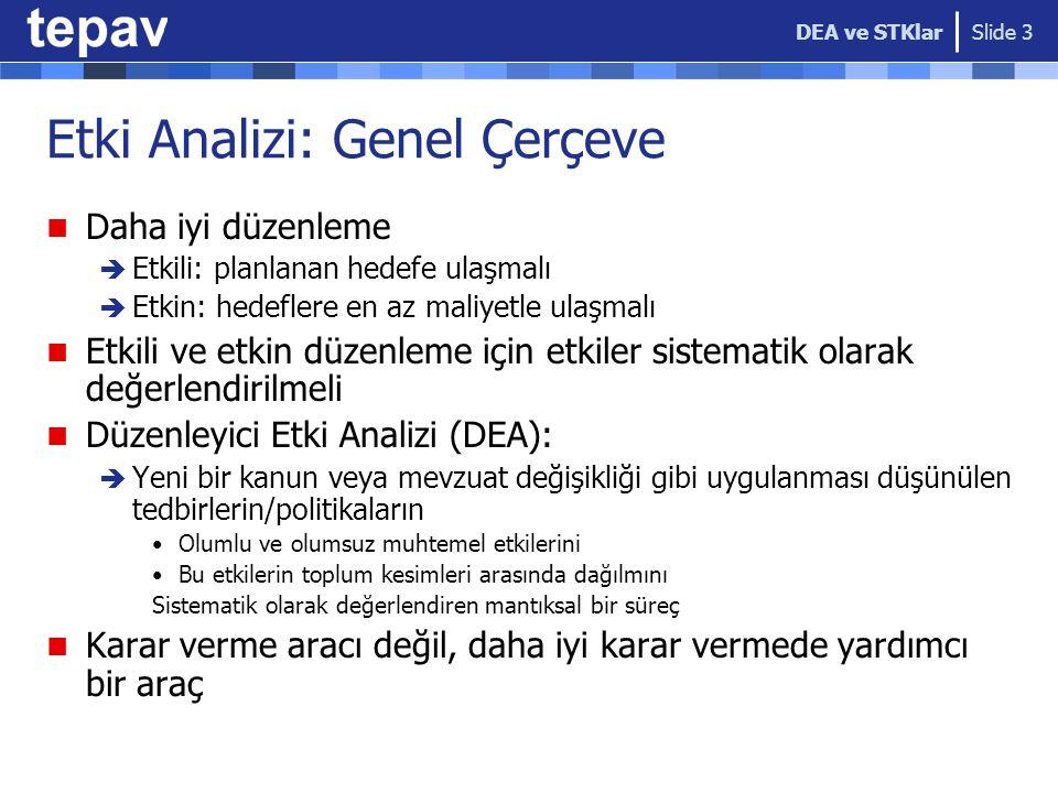 Etki Analizi: Genel Çerçeve