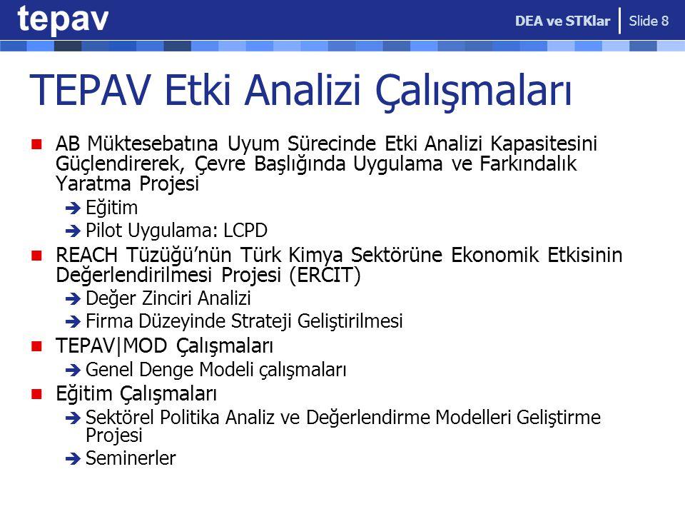 TEPAV Etki Analizi Çalışmaları