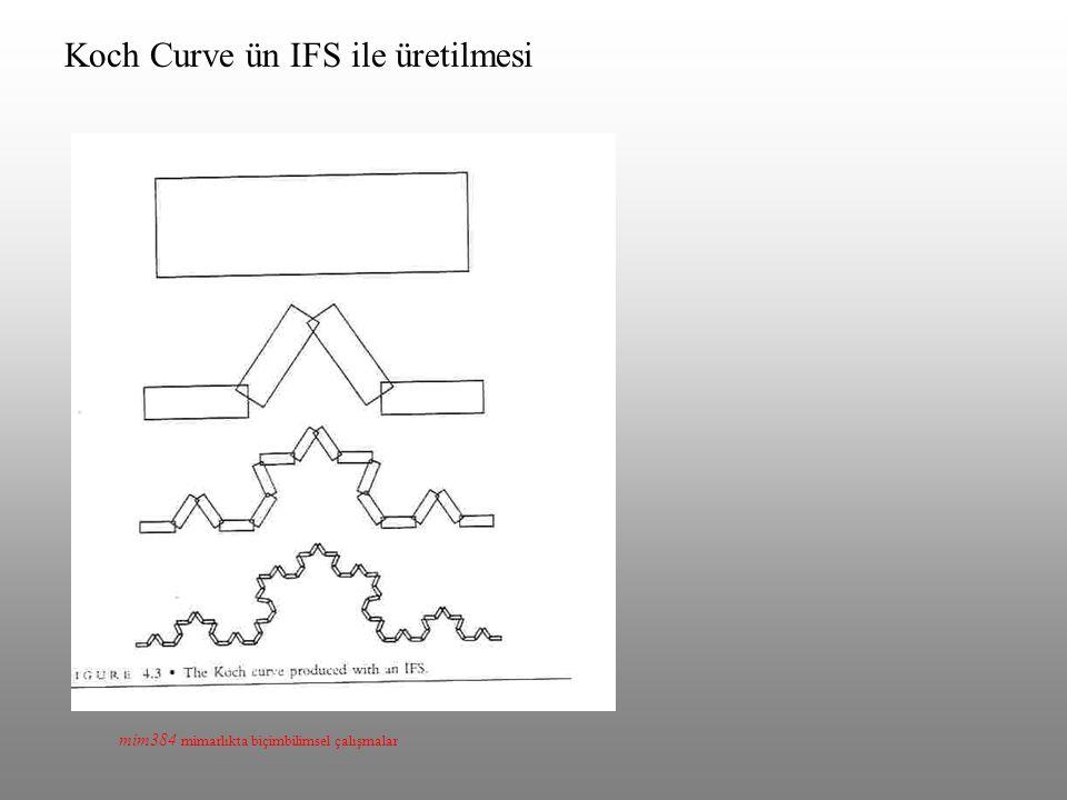 Koch Curve ün IFS ile üretilmesi