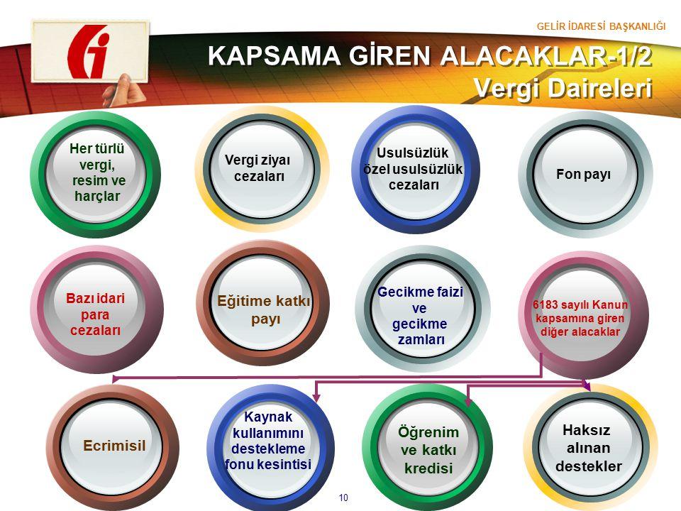KAPSAMA GİREN ALACAKLAR-1/2 Vergi Daireleri