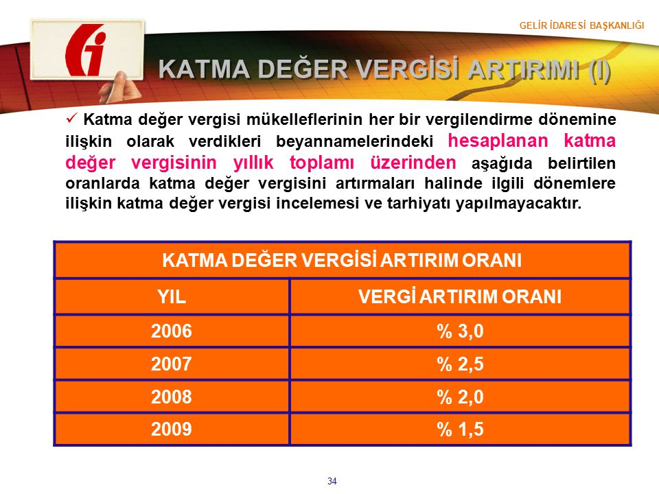 KATMA DEĞER VERGİSİ ARTIRIMI (I)