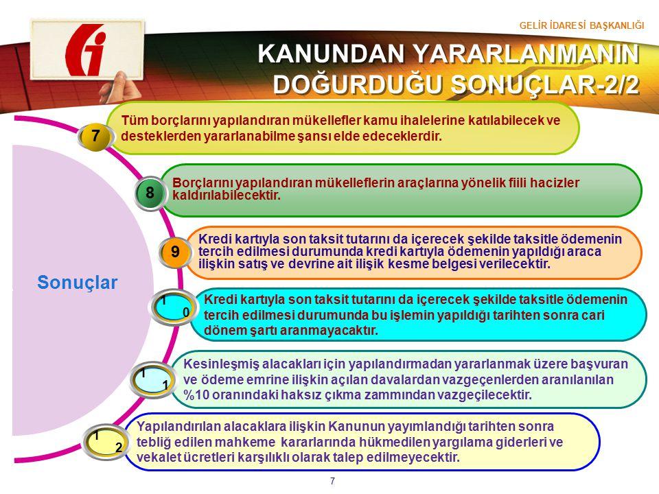 KANUNDAN YARARLANMANIN DOĞURDUĞU SONUÇLAR-2/2