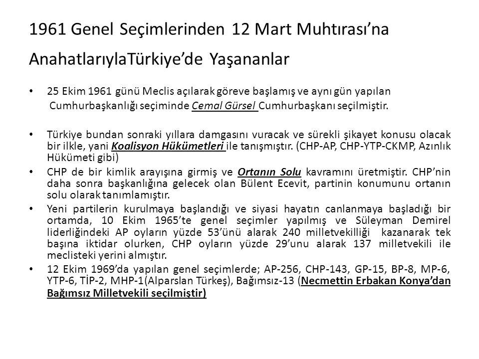 1961 Genel Seçimlerinden 12 Mart Muhtırası'na AnahatlarıylaTürkiye'de Yaşananlar