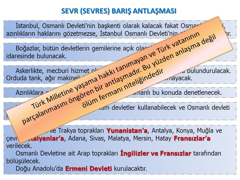 SEVR (SEVRES) BARIŞ ANTLAŞMASI