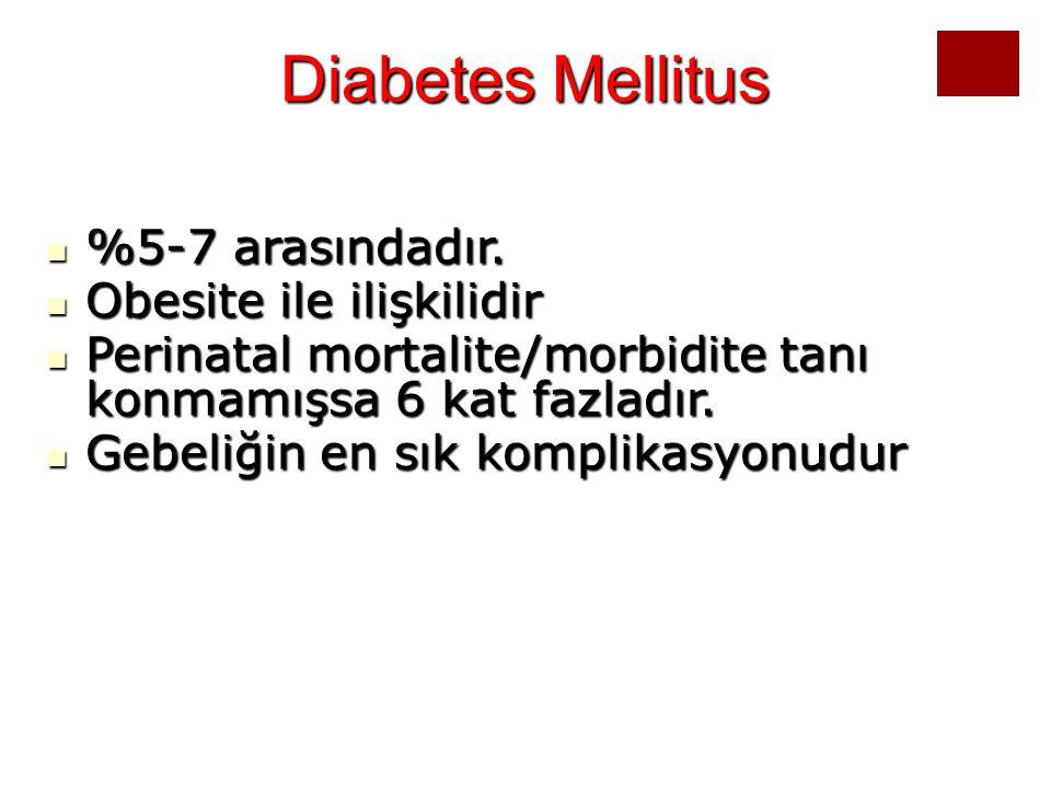 Diabetes Mellitus %5-7 arasındadır. Obesite ile ilişkilidir
