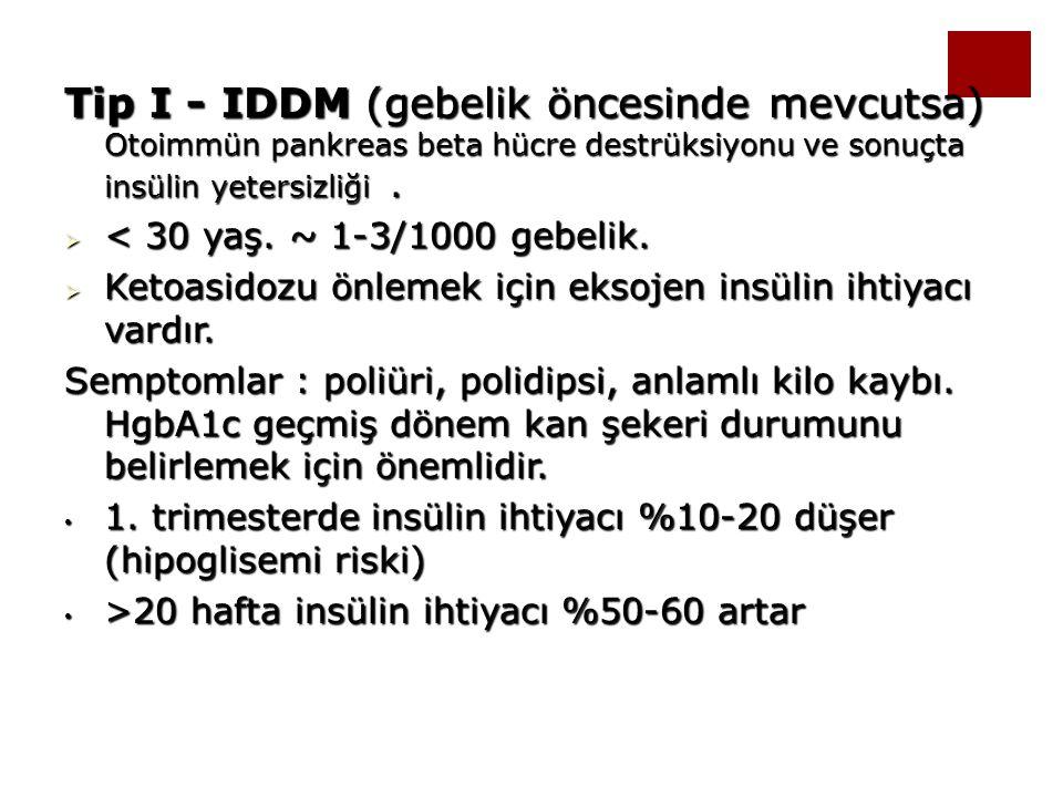 Tip I - IDDM (gebelik öncesinde mevcutsa) Otoimmün pankreas beta hücre destrüksiyonu ve sonuçta insülin yetersizliği .