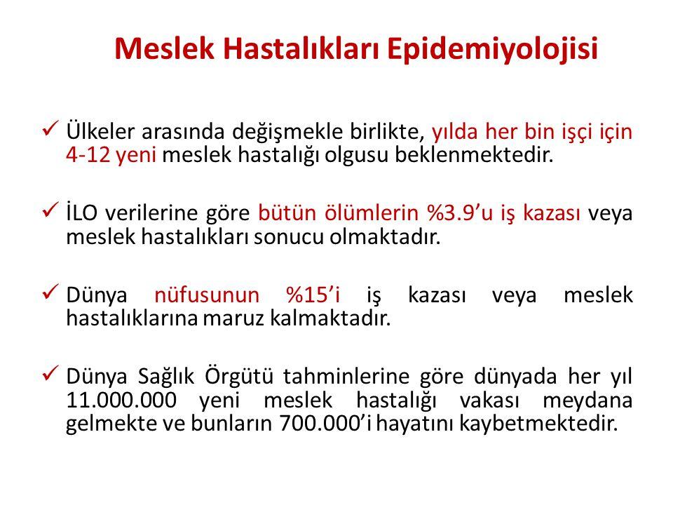 Meslek Hastalıkları Epidemiyolojisi