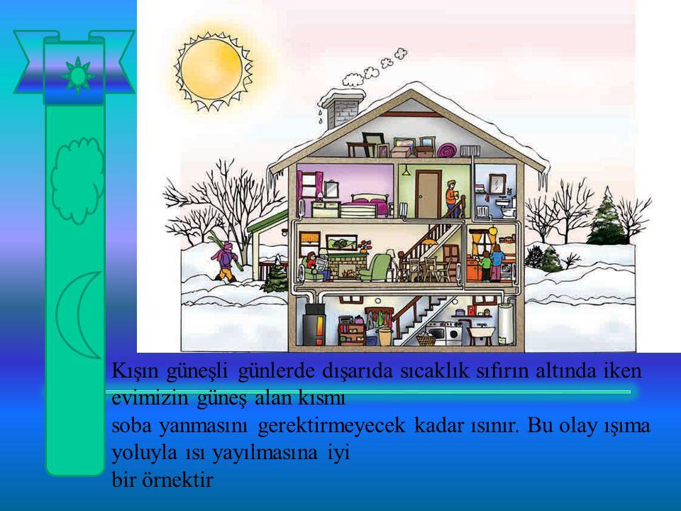 Kışın güneşli günlerde dışarıda sıcaklık sıfırın altında iken evimizin güneş alan kısmı
